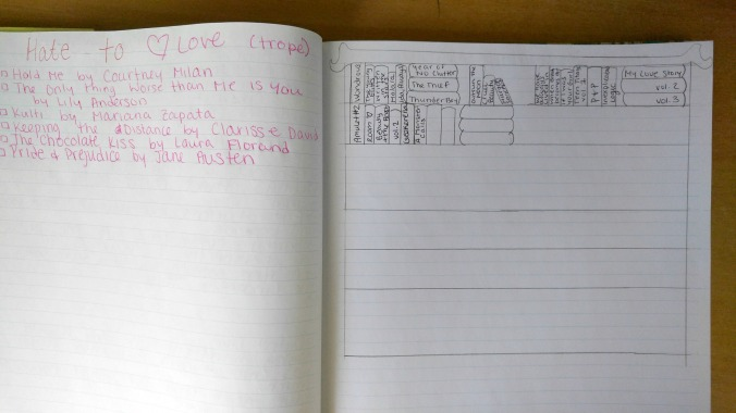 reading journal inside layouts 2